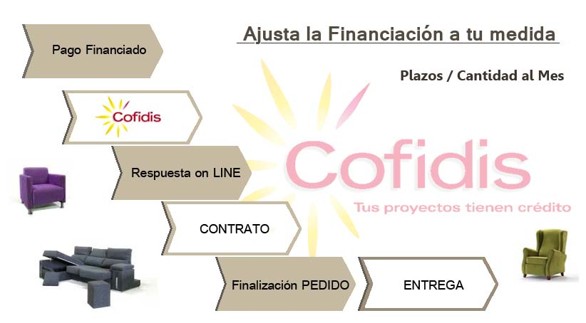 Financiación 1